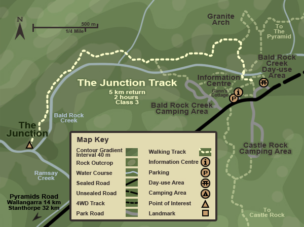Map of the Junction Track
